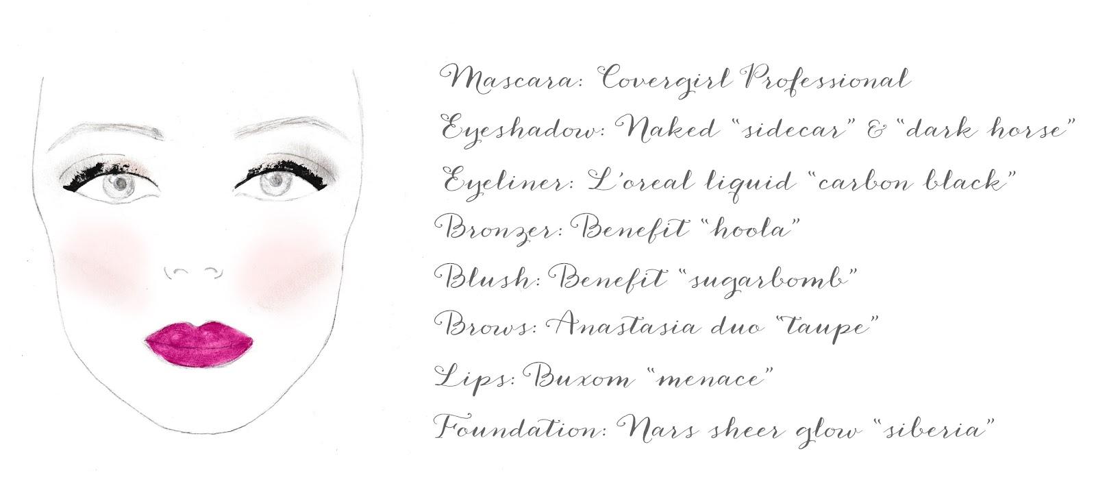 Fall Makeup Inspiration.
